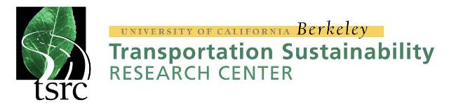 Transportation Sustainability Research Center